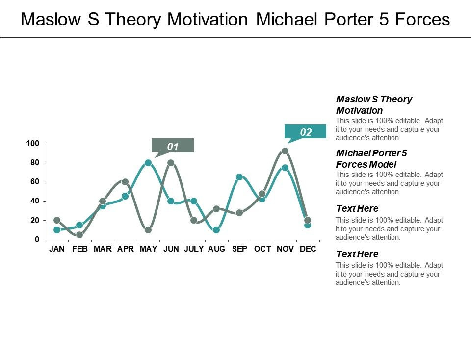 maslow_s_theory_motivation_michael_porter_5_forces_model_cpb_Slide01