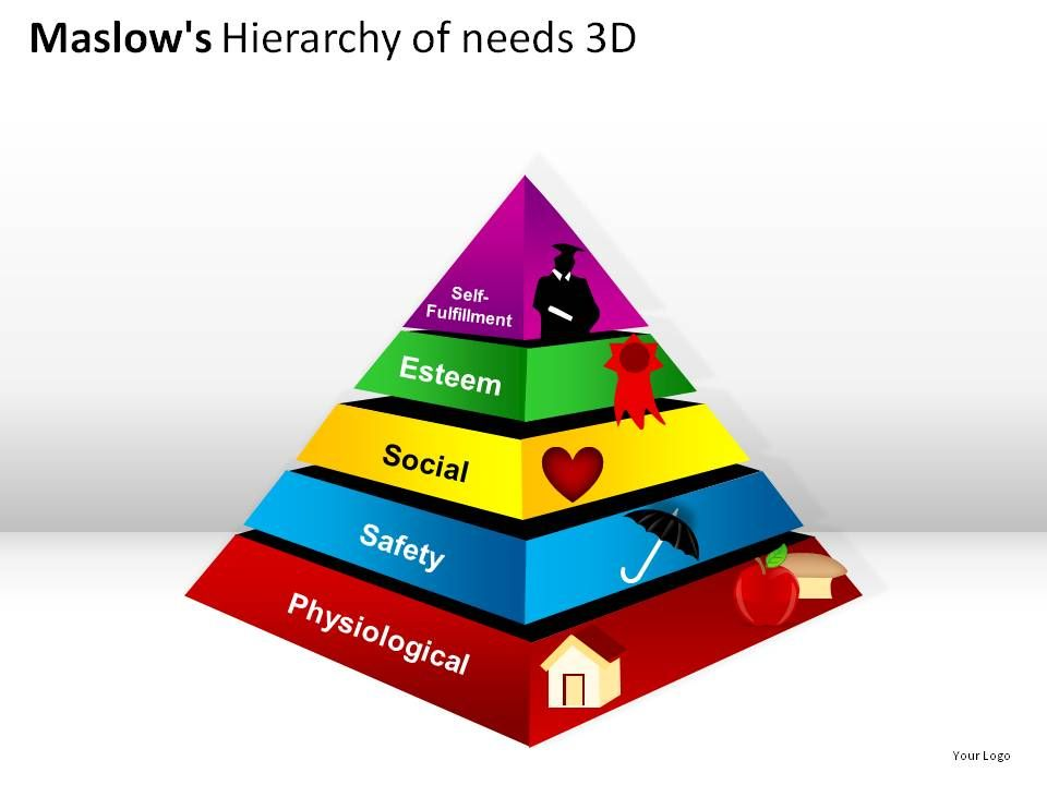 maslows_hierarchy_of_needs_3d_powerpoint_presentation_slides_Slide02