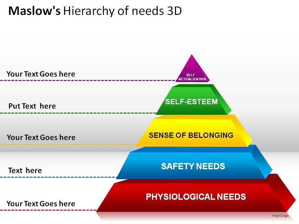 maslows_hierarchy_of_needs_3d_powerpoint_presentation_slides_Slide03