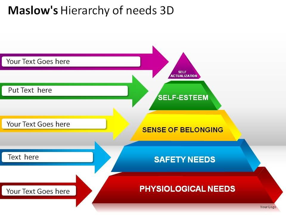 maslows_hierarchy_of_needs_3d_powerpoint_presentation_slides_Slide04