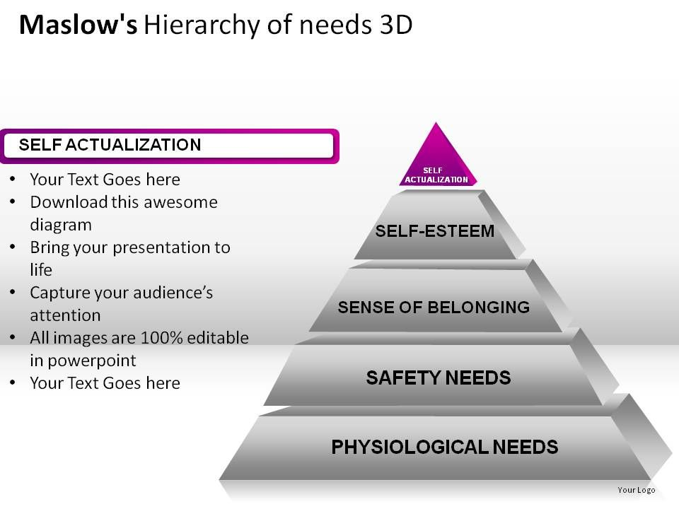 Maslows hierarchy of needs 3d powerpoint presentation slides maslowshierarchyofneeds3dpowerpointpresentationslidesslide05 maslowshierarchyofneeds3dpowerpointpresentationslidesslide06 ccuart Image collections