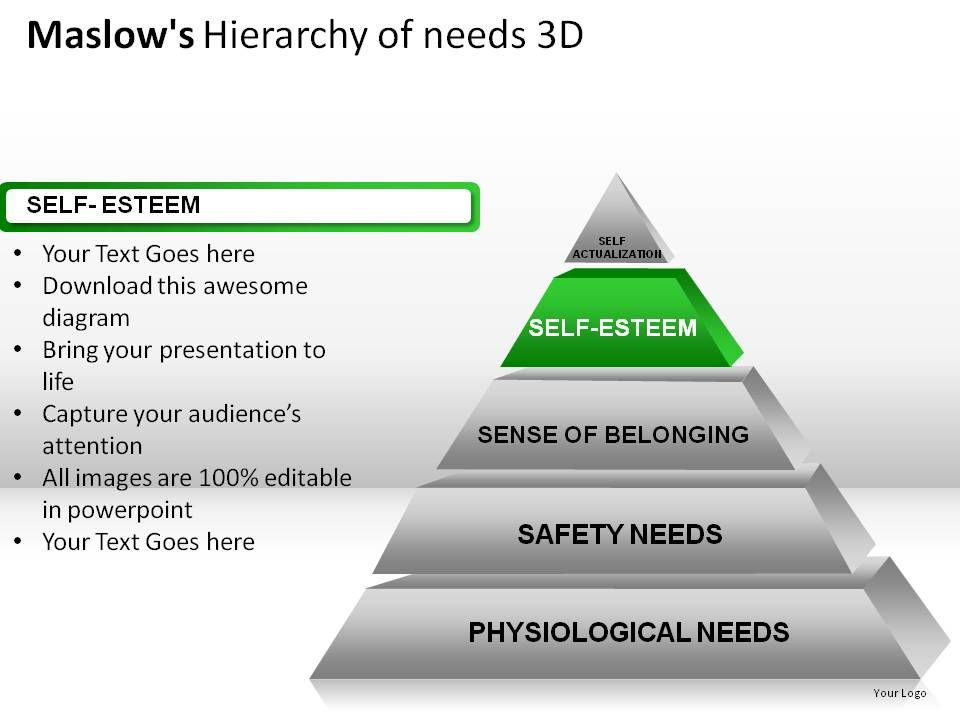 maslows_hierarchy_of_needs_3d_powerpoint_presentation_slides_Slide06