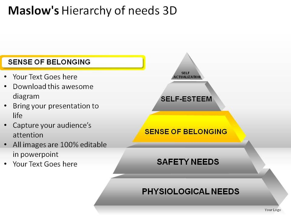 maslows_hierarchy_of_needs_3d_powerpoint_presentation_slides_Slide07