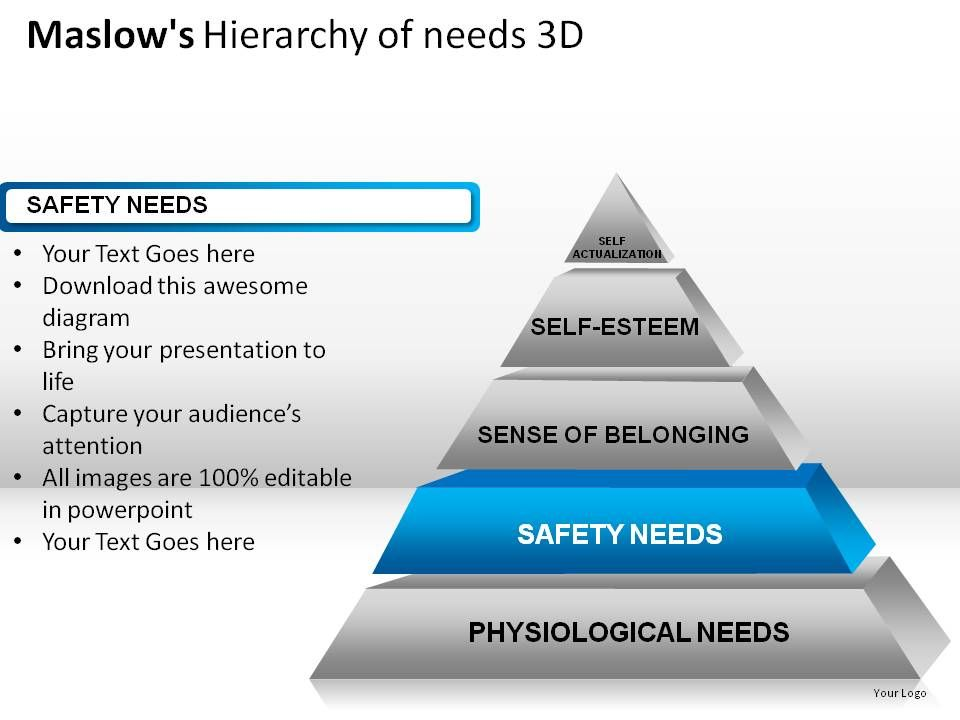 maslows_hierarchy_of_needs_3d_powerpoint_presentation_slides_Slide08