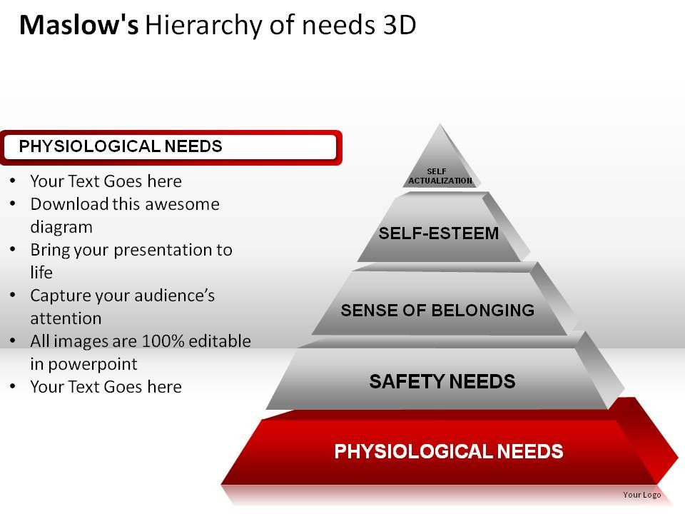 Maslows hierarchy of needs 3d powerpoint presentation slides maslowshierarchyofneeds3dpowerpointpresentationslidesslide09 maslowshierarchyofneeds3dpowerpointpresentationslidesslide10 ccuart Image collections