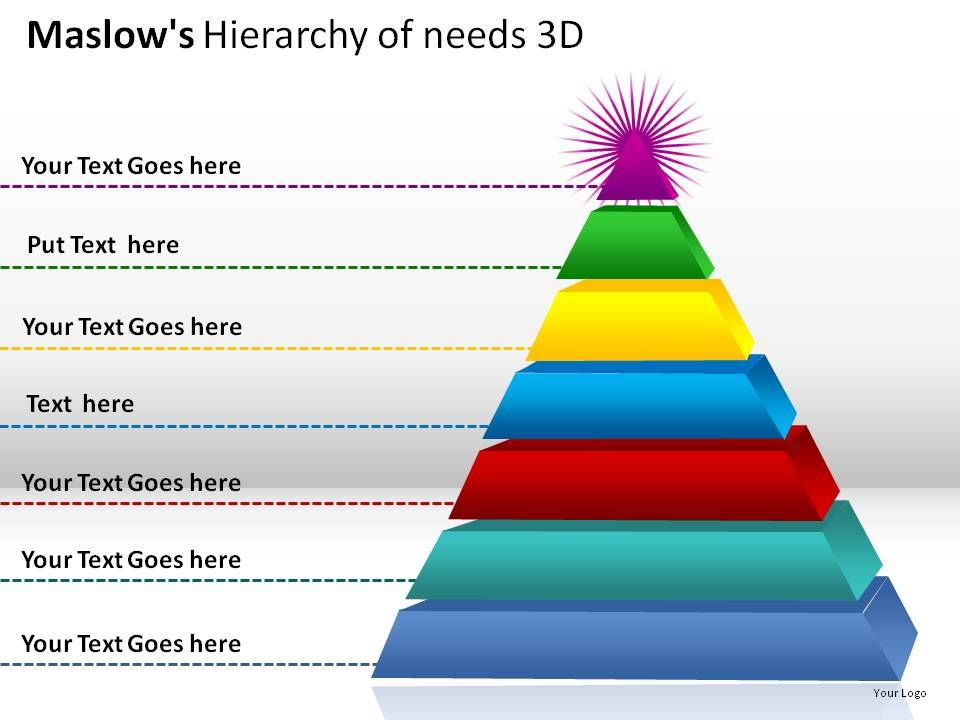 maslows_hierarchy_of_needs_3d_powerpoint_presentation_slides_Slide11