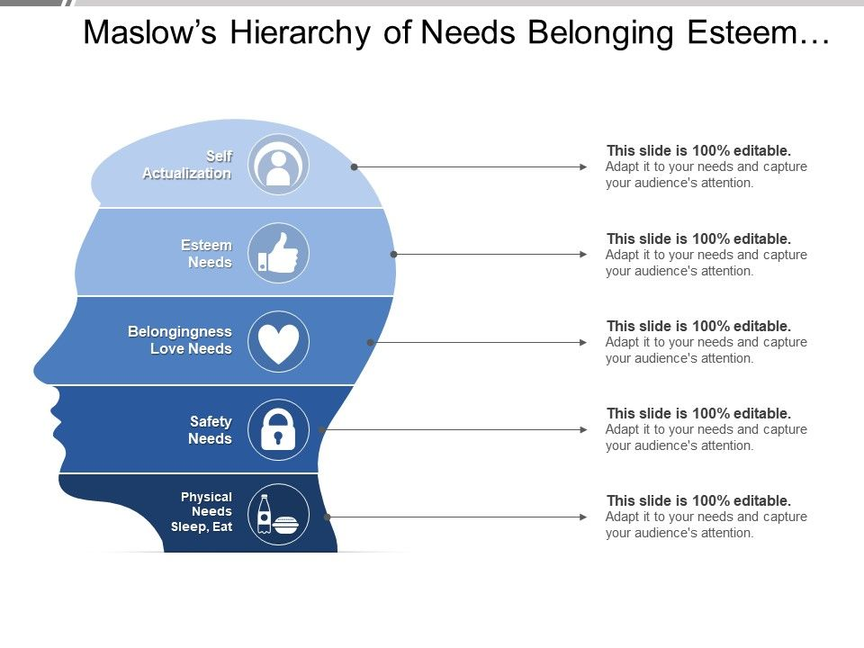 maslows_hierarchy_of_needs_belonging_esteem_physical_needs_in_human_shape_Slide01