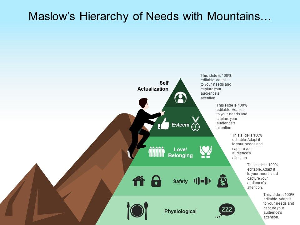 maslows_hierarchy_of_needs_with_mountains_and_person_climbing_Slide01