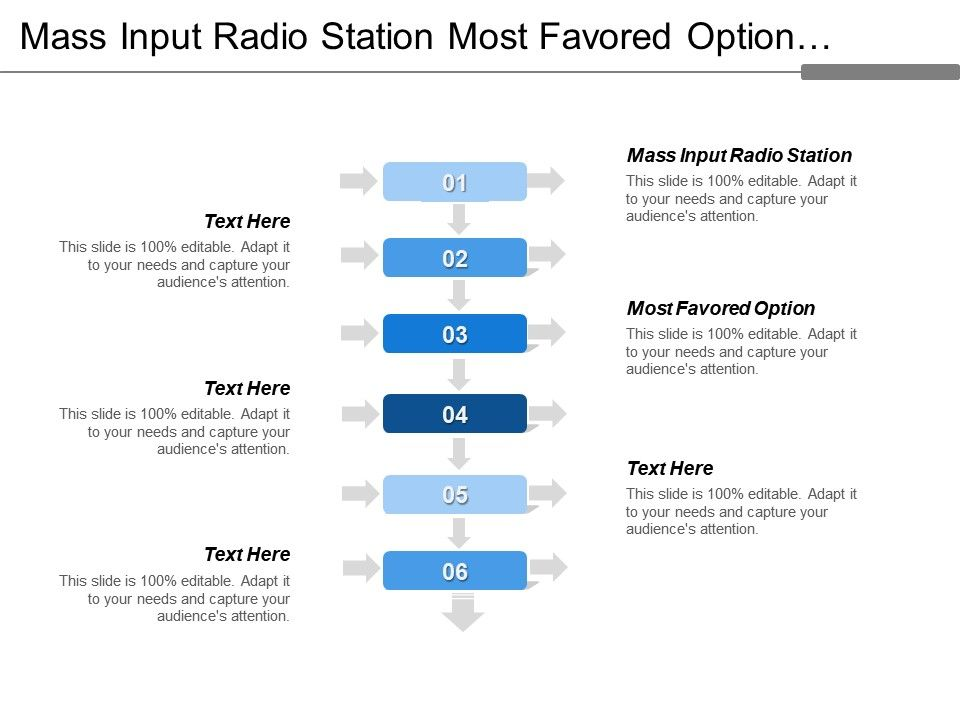 Mass Input Radio Station Most Favored Option Terrain Mask