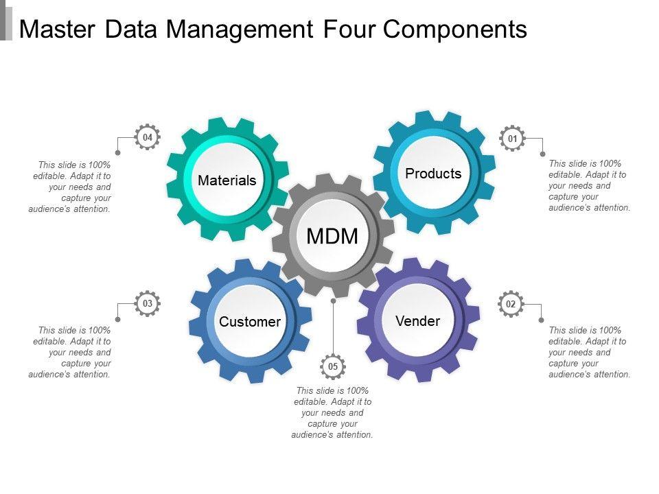 master_data_management_four_components_Slide01