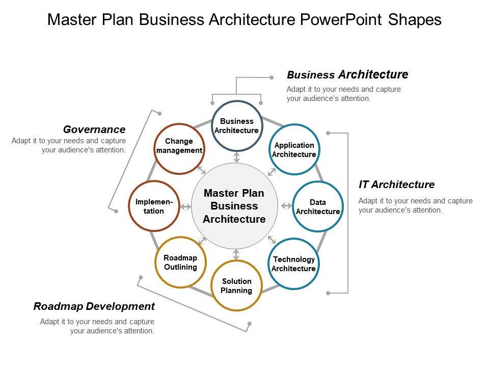 Master Plan Business Architecture Powerpoint Shapes | Templates