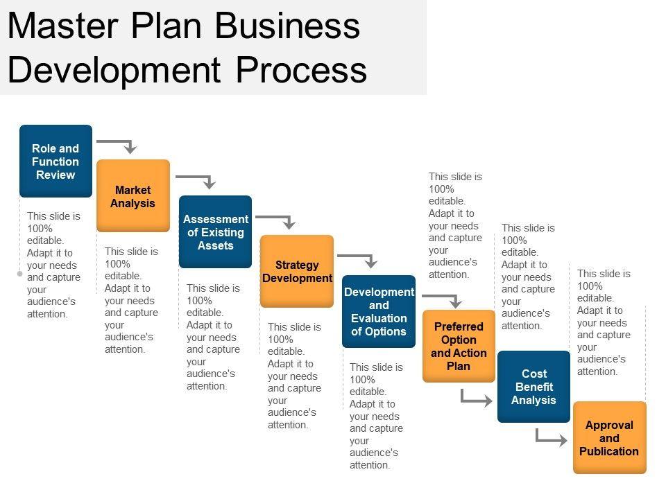 master plan business development process powerpoint slide