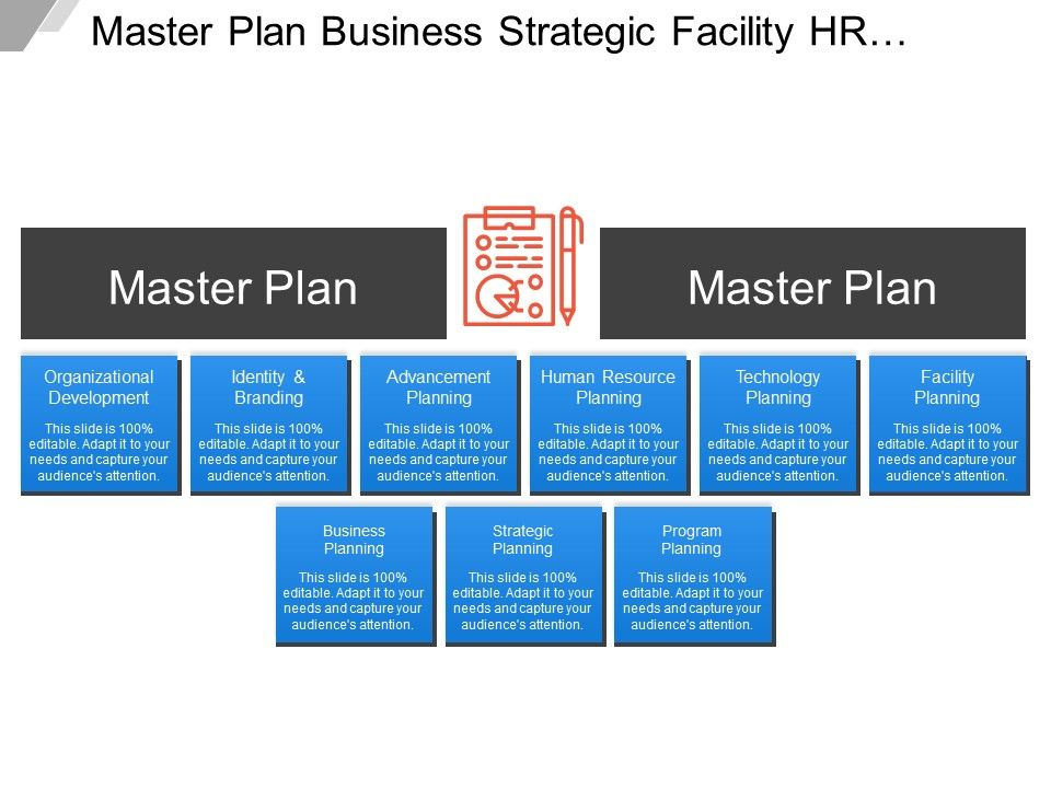 Master Plan Business Strategic Facility Hr Planning Powerpoint Presentation Sample Example Of Ppt Presentation Presentation Background