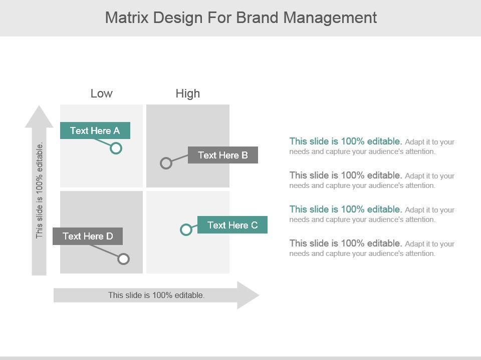 Matrix Design For Brand Management   PowerPoint Presentation ...