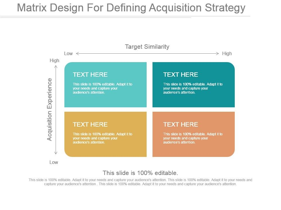 Matrix_design_for_defining_acquisition_strategy_ppt_examples_Slide01.  Matrix_design_for_defining_acquisition_strategy_ppt_examples_Slide02