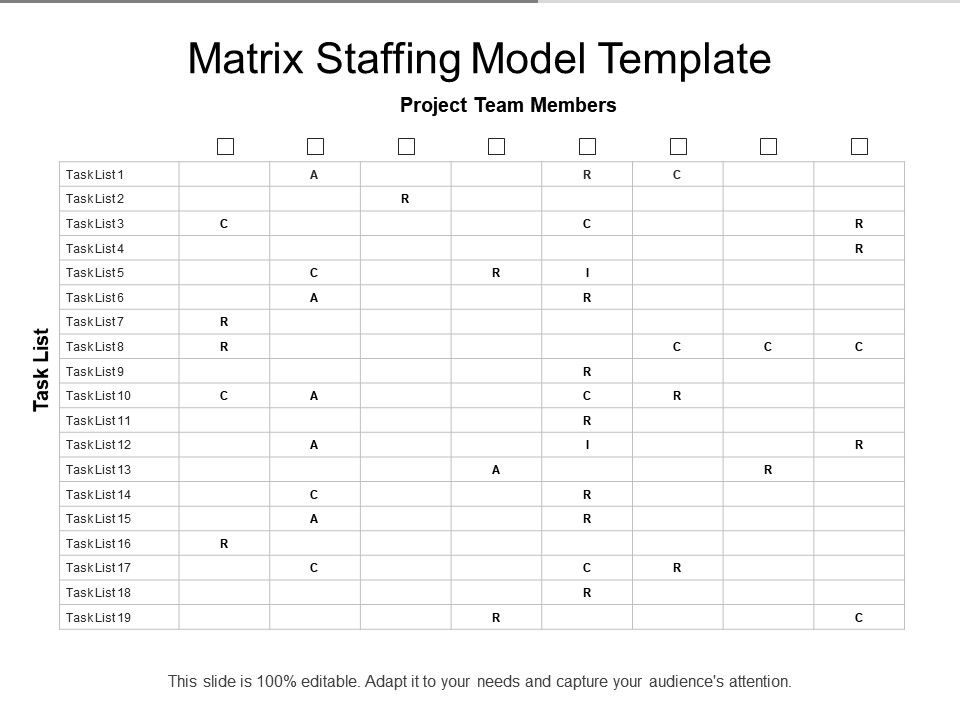 Matrix Staffing Model Template | PowerPoint Slide Images