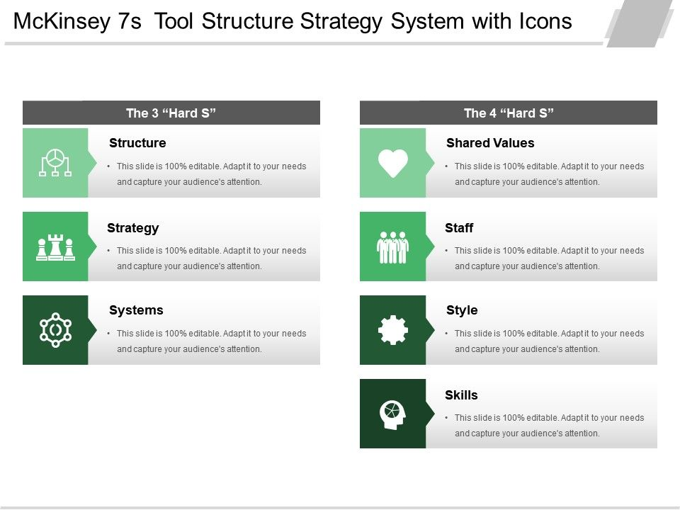 Mckinsey 7s Tool Structure Strategy System With Icons