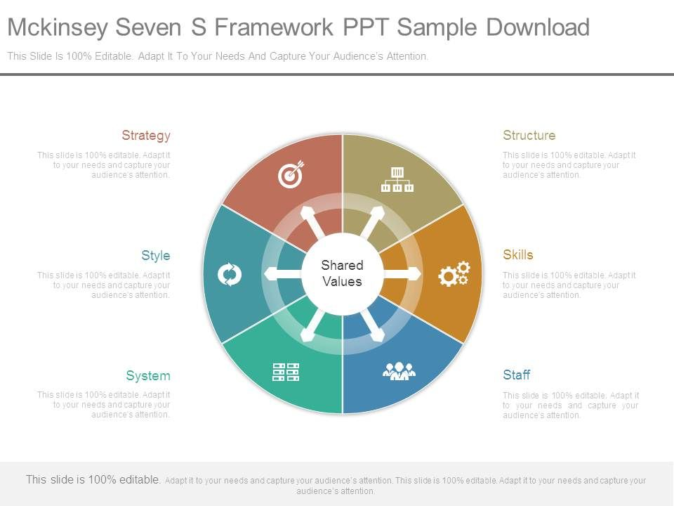 Mckinsey seven s framework ppt sample download powerpoint slide mckinseysevensframeworkpptsampledownloadslide01 mckinseysevensframeworkpptsampledownloadslide02 ccuart