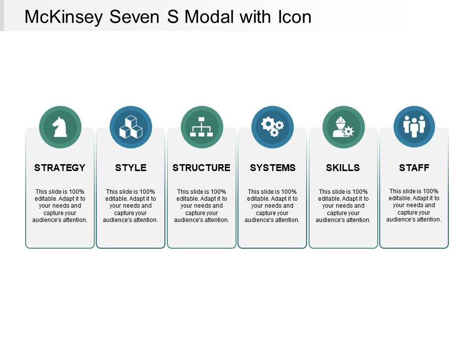Mckinsey Seven S Modal With Icon