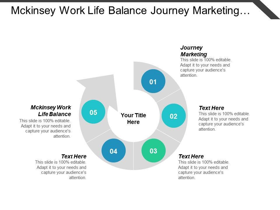 mckinsey_work_life_balance_journey_marketing_corporate_responsibility_consulting_cpb_Slide01