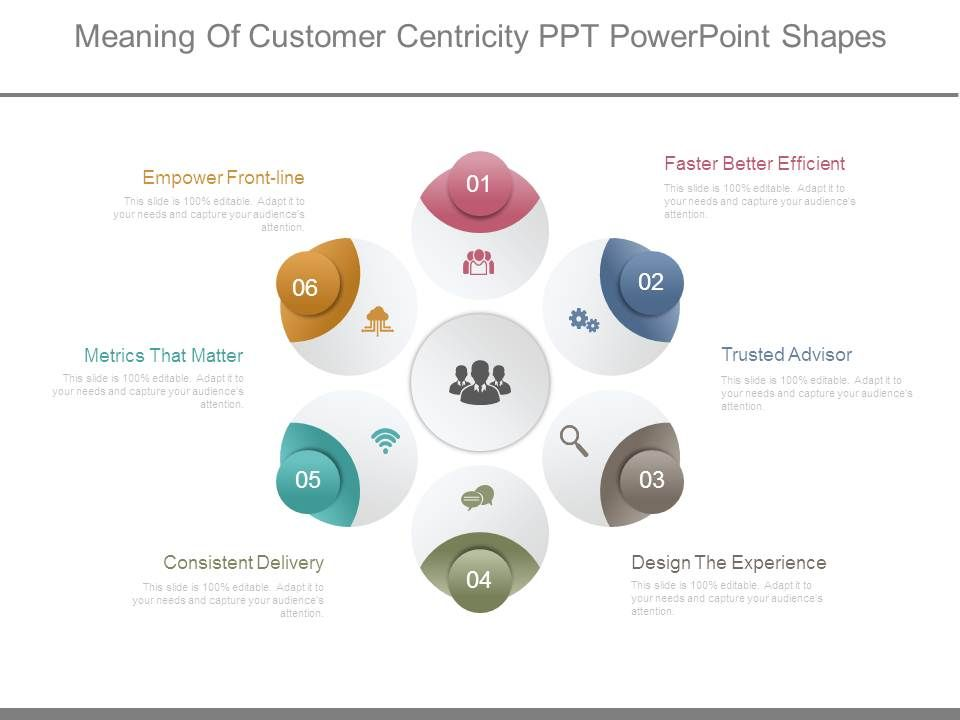 Meaning of customer centricity ppt powerpoint shapes powerpoint meaningofcustomercentricitypptpowerpointshapesslide01 meaningofcustomercentricitypptpowerpointshapesslide02 toneelgroepblik Gallery