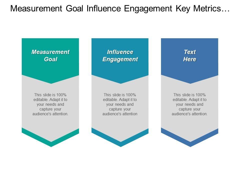 Measurement Goal Influence Engagement Key Metrics Google