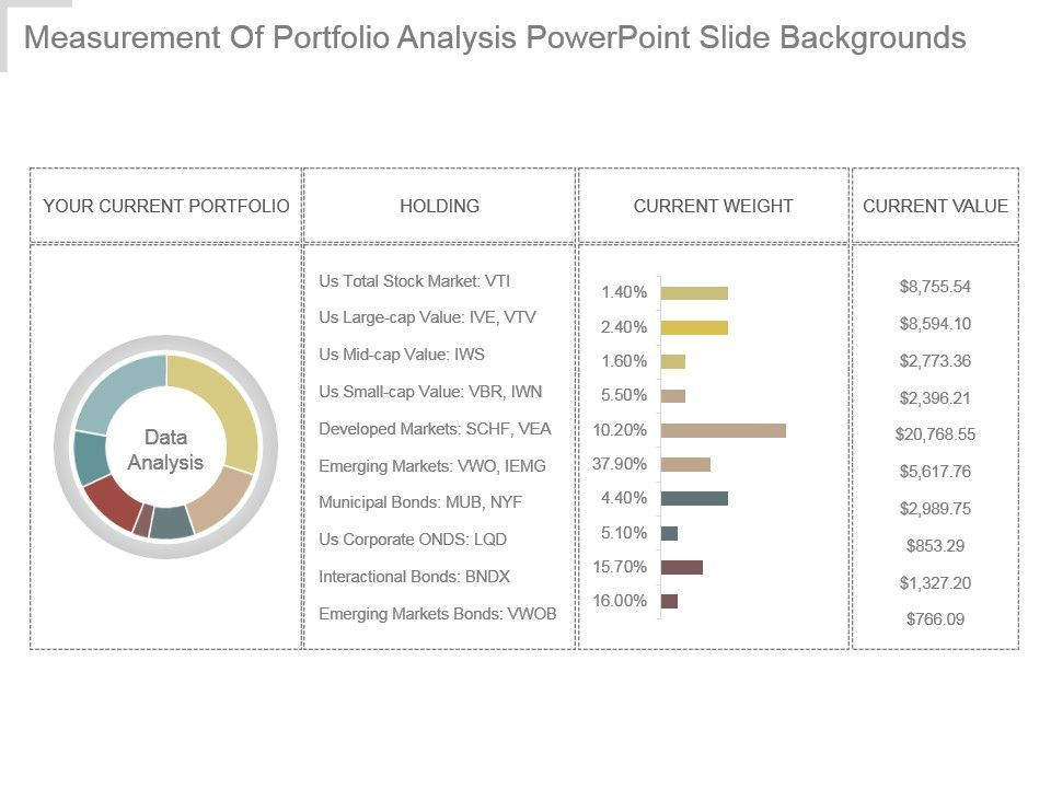 measurement_of_portfolio_analysis_powerpoint_slide_backgrounds_Slide01