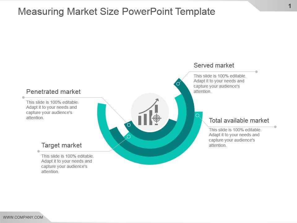 measuring market size powerpoint template | powerpoint slide, Powerpoint templates