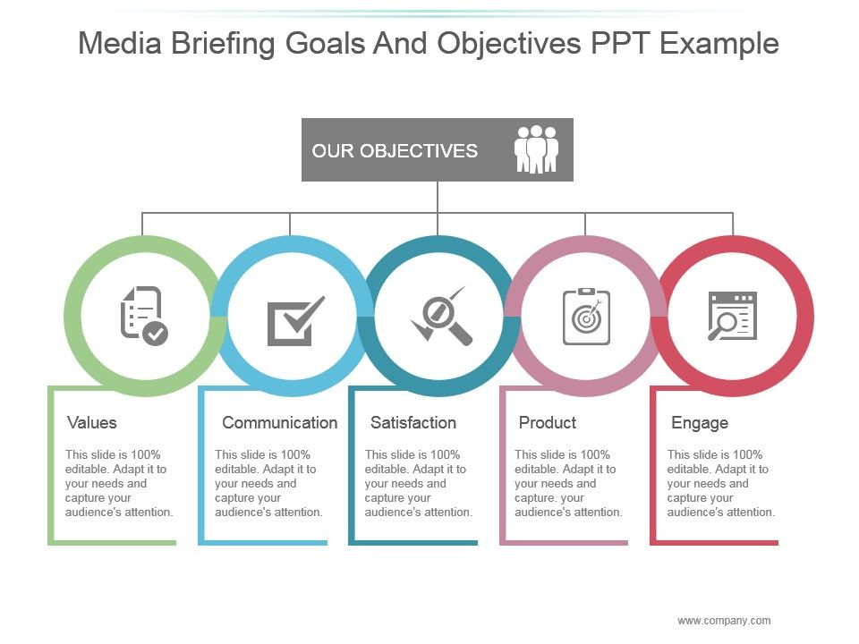 Media Briefing Goals And Objectives Ppt Example | PowerPoint Shapes