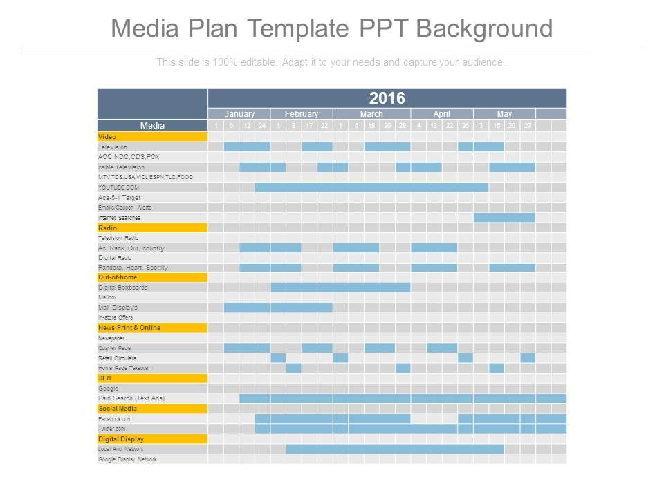 Media Plan Template Ppt Background – Media Plan Template
