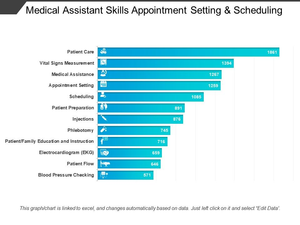 medical_assistant_skills_appointment_setting_and_scheduling_Slide01