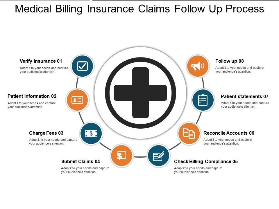 Medical billing insurance claims follow up process templates medicalbillinginsuranceclaimsfollowupprocessslide01 medicalbillinginsuranceclaimsfollowupprocessslide02 toneelgroepblik Images