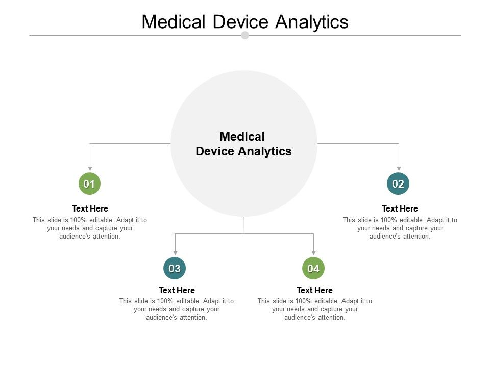 Medical Device Analytics Ppt Powerpoint Presentation Pictures Graphics Tutorials Cpb