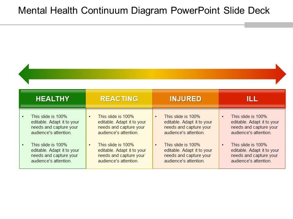 Mental Health Continuum Diagram Powerpoint Slide Deck Presentation Powerpoint Diagrams Ppt Sample Presentations Ppt Infographics