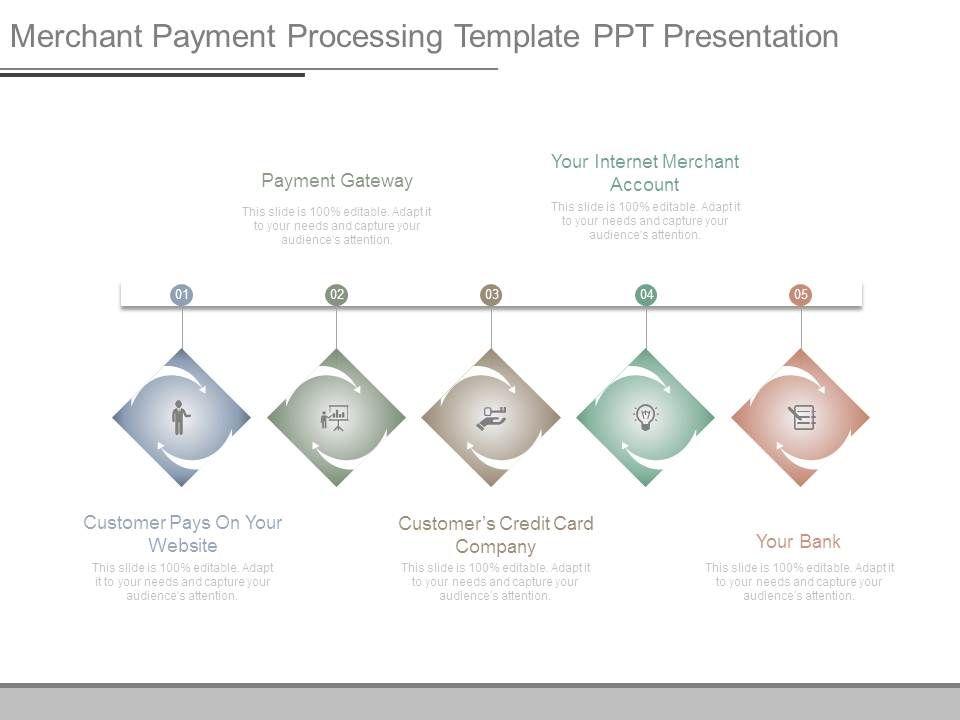 merchant_payment_processing_template_ppt_presentation_Slide01