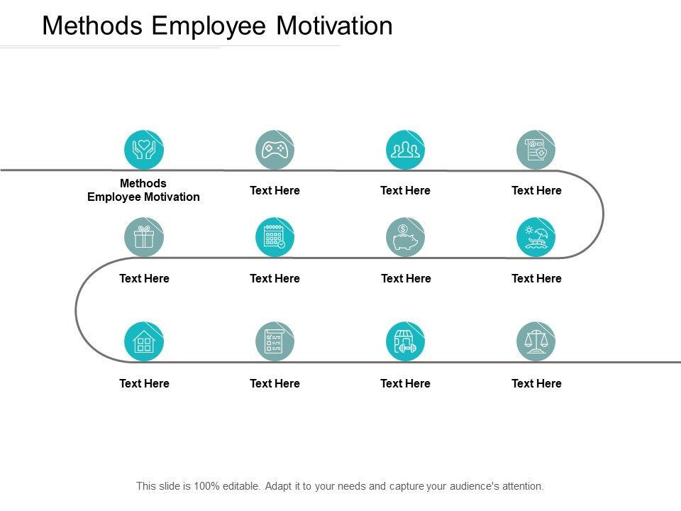 Methods Employee Motivation Ppt Powerpoint Presentation Ideas Cpb