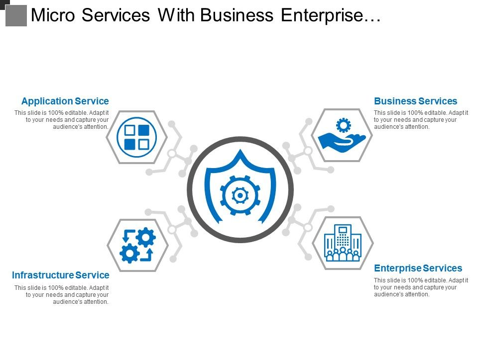 micro_services_with_business_enterprise_infrastructure_and_application_Slide01