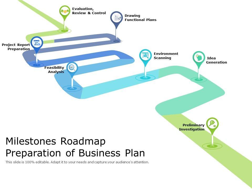 Milestones Roadmap Preparation Of Business Plan