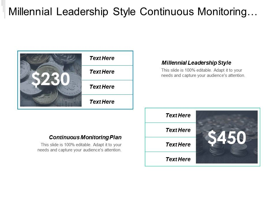 millennial_leadership_style_continuous_monitoring_plan_organizational_cultures_cpb_Slide01