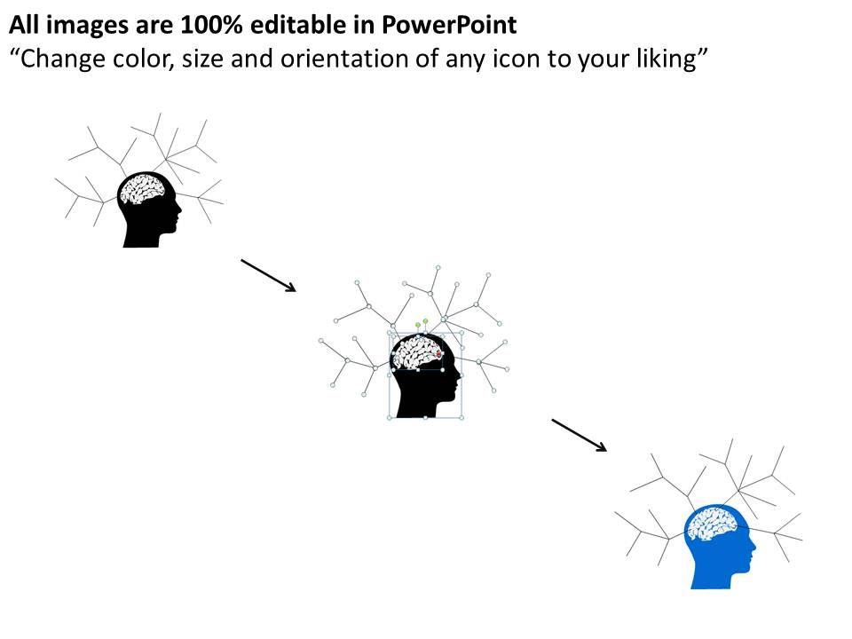 Mind Map Drawing Chart Presentation Powerpoint Templates Ppt Slide Templates Presentation Slides Design Idea