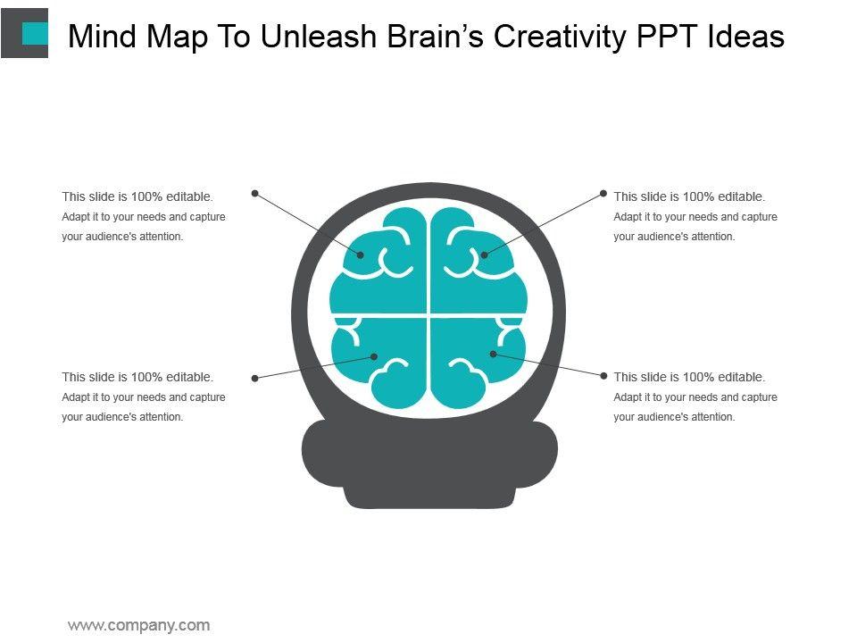 mind map to unleash brains creativity ppt ideas powerpoint