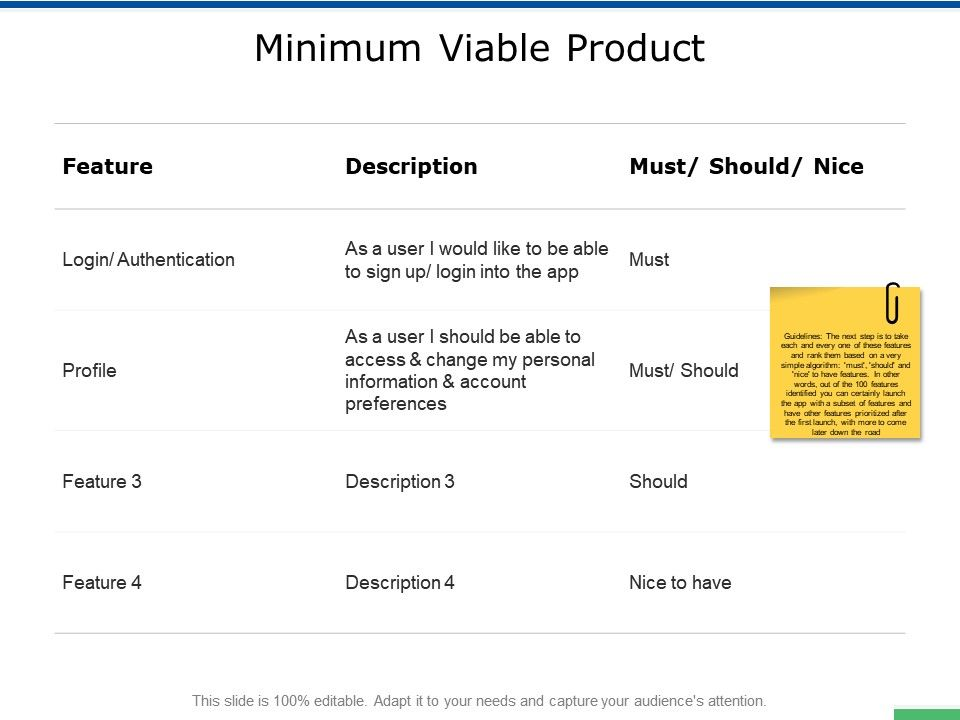 Minimum Viable Product Planning Ppt Powerpoint Presentation Professional Styles