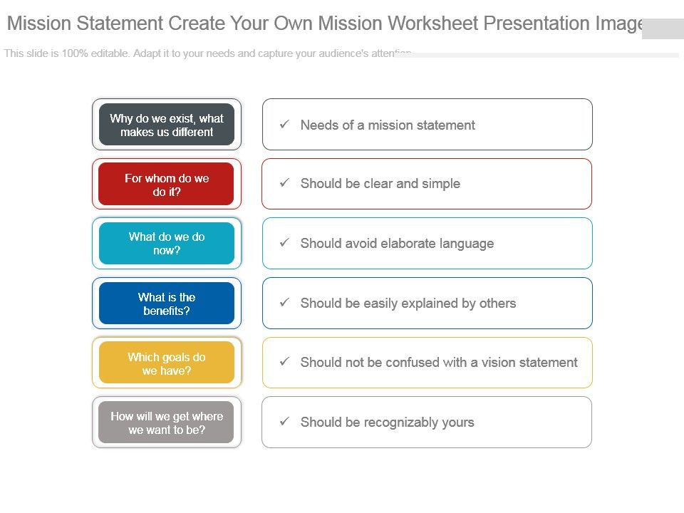 mission statement create your own mission worksheet presentation
