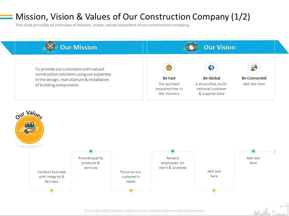 Mission Vision And Values Of Our Construction Company Merit Ppt Powerpoint Presentation Model