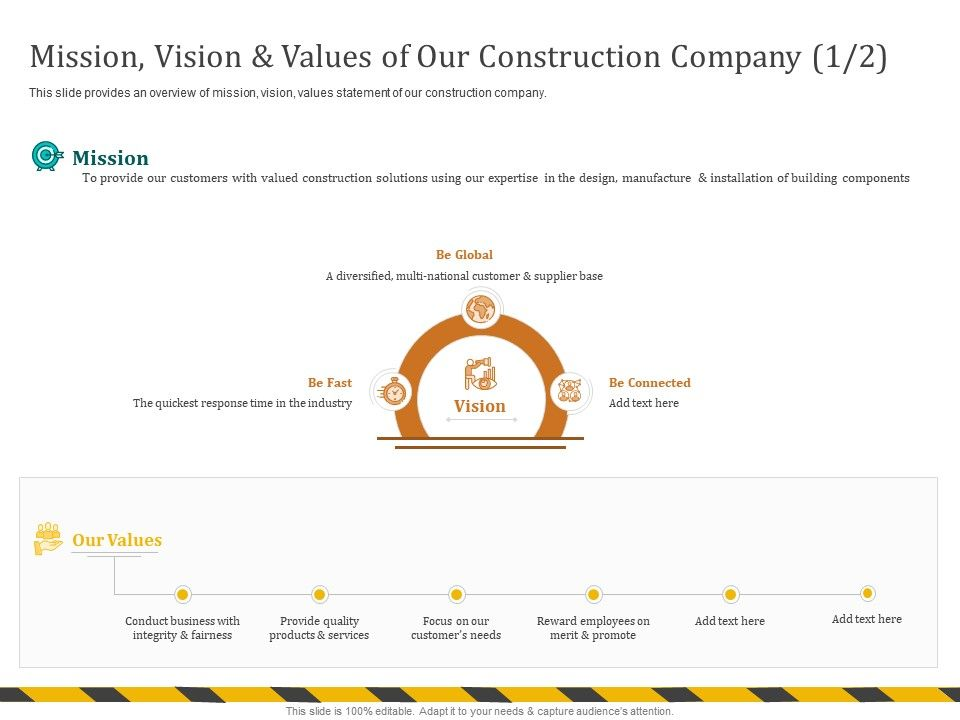Mission Vision And Values Of Our Construction Company Supplier Ppt Powerpoint Presentation Icon Tips