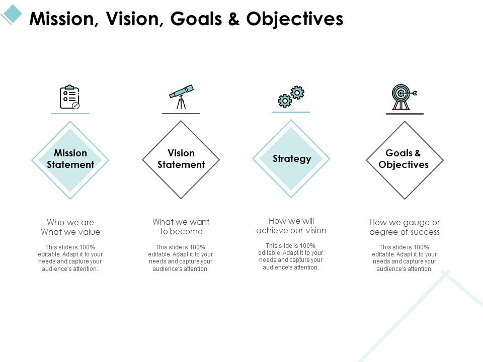 Mission Vision Goals And Objectives Ppt Powerpoint Presentation File Design Ideas