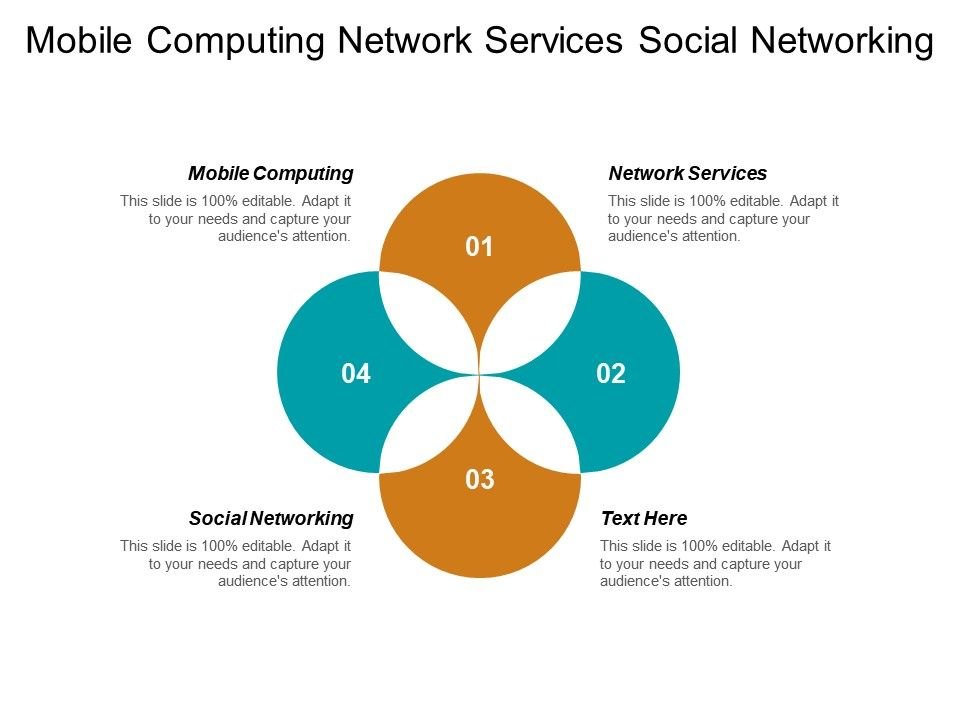 mobile_computing_network_services_social_networking_compliance_solutions_cpb_Slide01