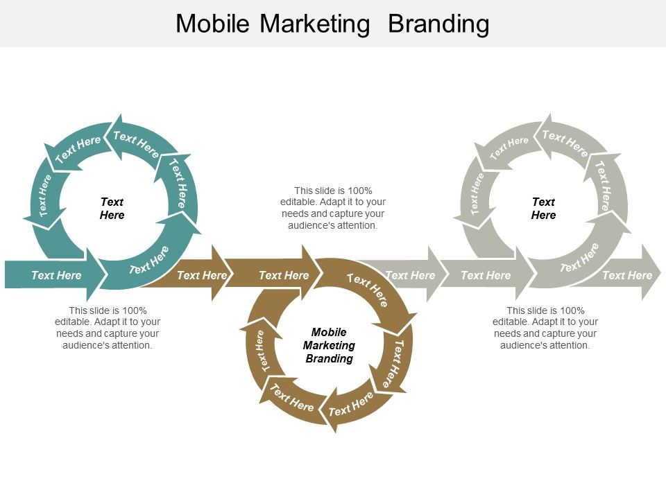 Mobile Marketing Branding Ppt Powerpoint Presentation Gallery