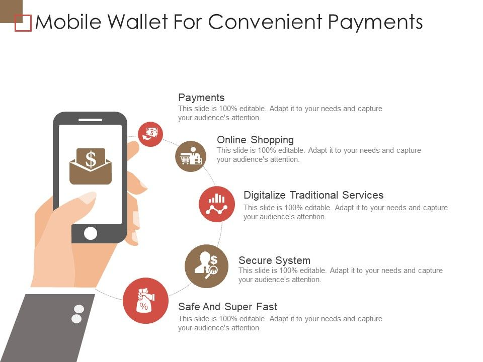 Mobile Wallet For Convenient Payments Ppt Sample