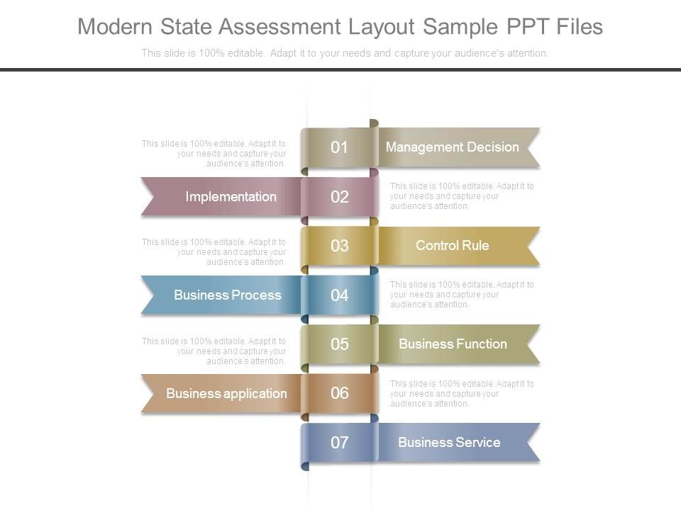 Modern State Assessment Layout Sample Ppt Files Graphics